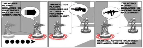 Rozkaz automatycznej reakcji (ARO)
